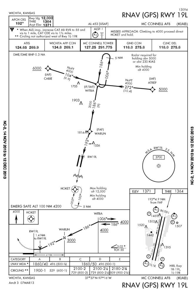 KIAB RNAV (GPS) 19L plate